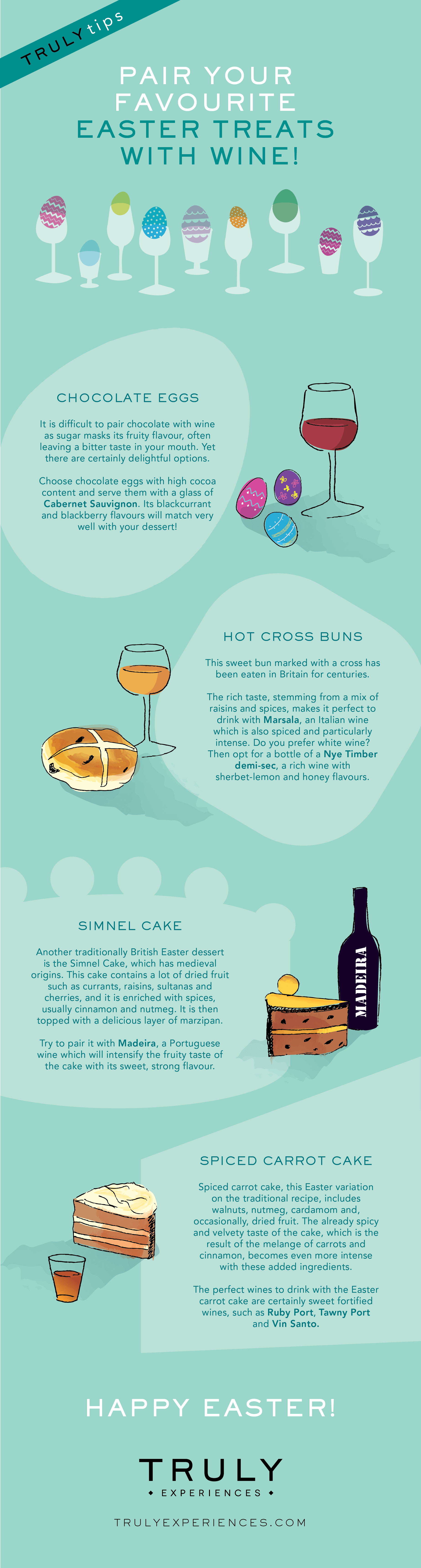 Infographic: Easter Treats Wine Pairings